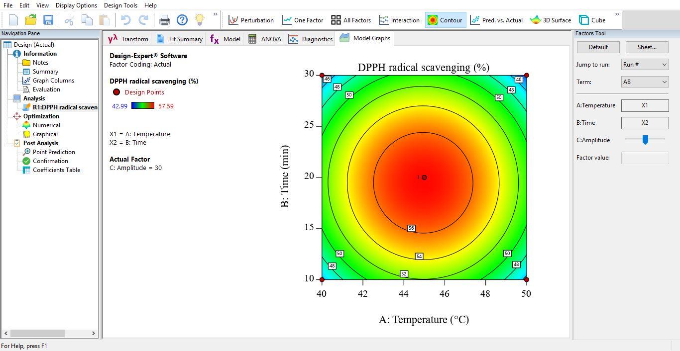 فیلم آموزش روش سطح پاسخ (RSM) با استفاده از طرح باکس بنکن (BBD) به صورت پروژه محور