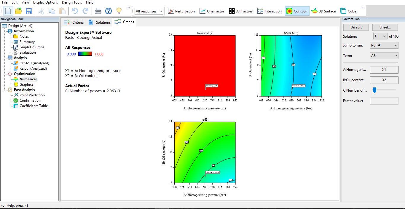 فیلم آموزش روش سطح پاسخ (RSM) با استفاده از طرح مرکب مرکزی (CCD) به صورت پروژه محور