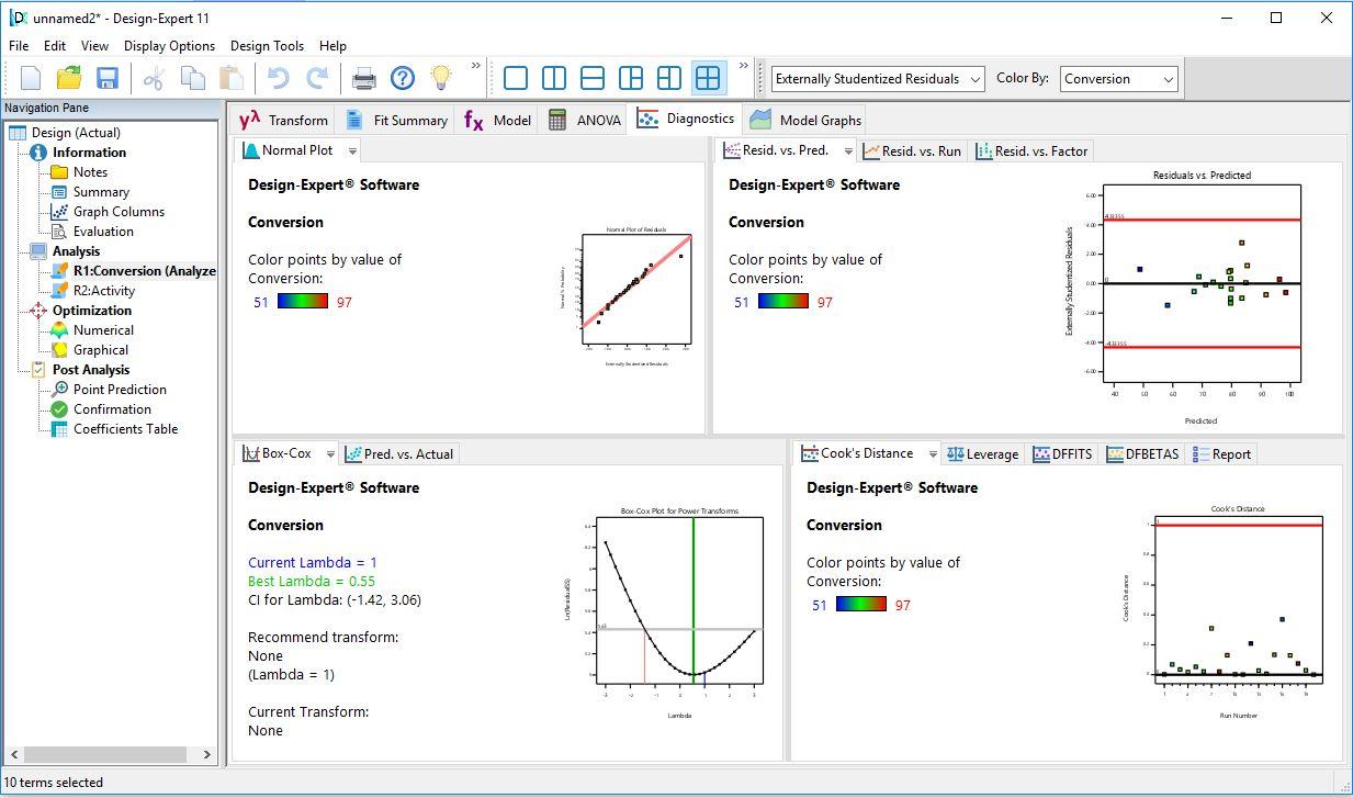 فیلم آموزش قدم به قدم طراحی آزمایش (RSM) با نرم افزار دیزاین اکسپرت + نحوه ارائه نتایج در مقالات علمی و پایان نامه ها